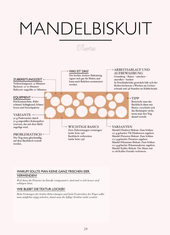 Backen mit Infografiken