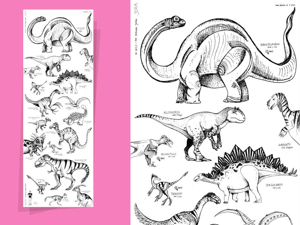 Dino101 – In vielen Covid19-Homeschooling-Livesessions, mit Museumsguide und Dinosaurier Experte Dustin Growick aus NYC, entstanden 50 Dinosaurier Zeichnungen. Daraus entwickelte sich ein Poster mit 17 Dinos aus dem Mesozoikum. Gezeigt werden Dinosaurier unterschiedlichster Gattungen mit Namen, Größe und Fundort, eingeordnet in eine Zeitachse von Jura & Kreidezeit. Zum Größenvergleich dient Dustin unten links(Bild: Leonie Henze)