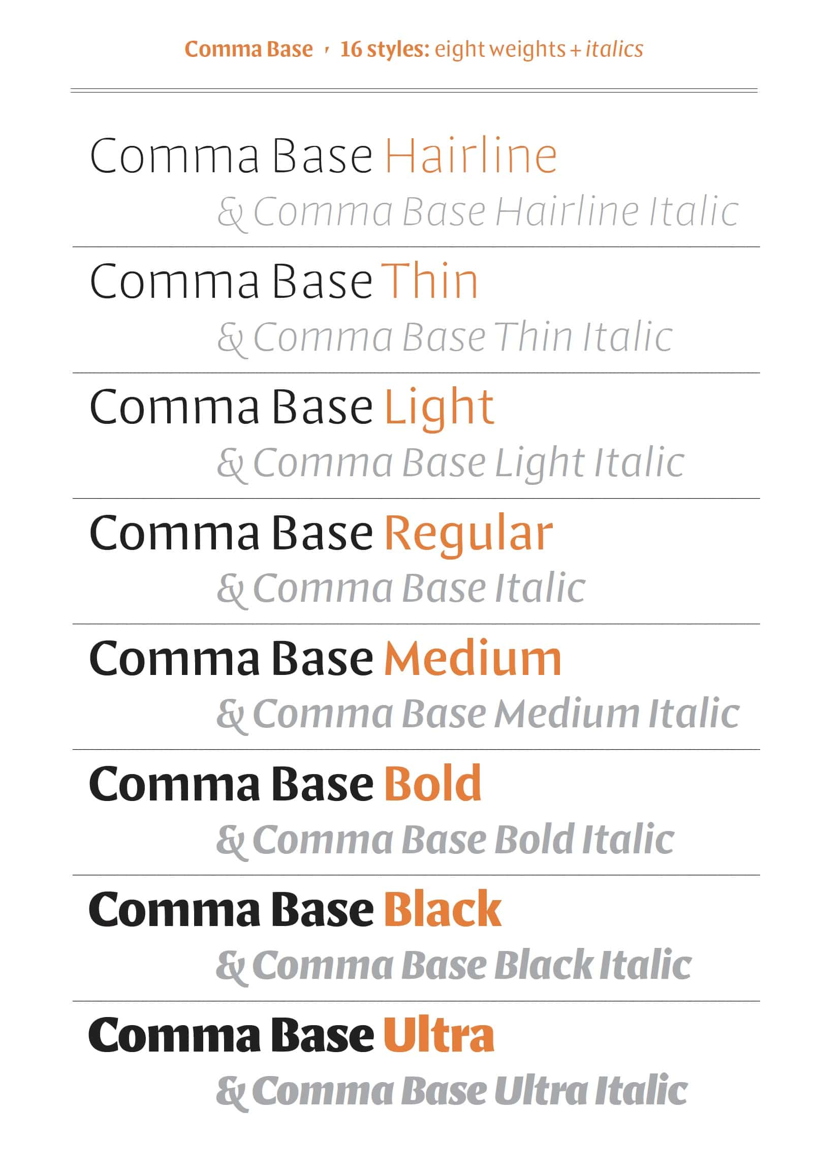 CommaBaseSchnitte