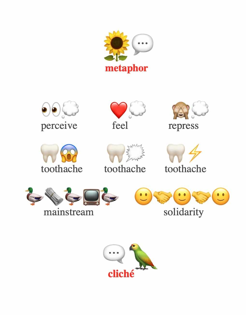 EmojiMetapher