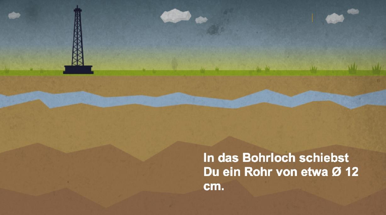 Newsgames Hackathon Köln 2014, Game-Prototyp Lets frack