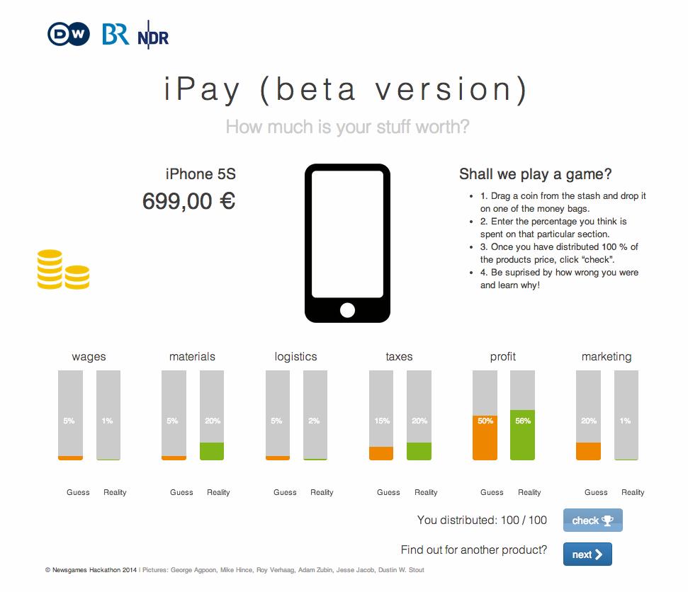Newsgames Hackathon Köln 2014, Game-Prototyp I Pay