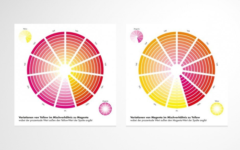 gerulldesignerniclasfarbkreis