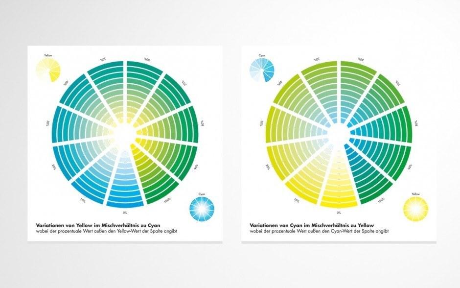 niclasdesignergerullfarbkreis-001