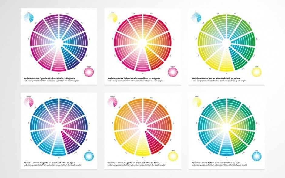 niclasdesignergerullfarbkreis