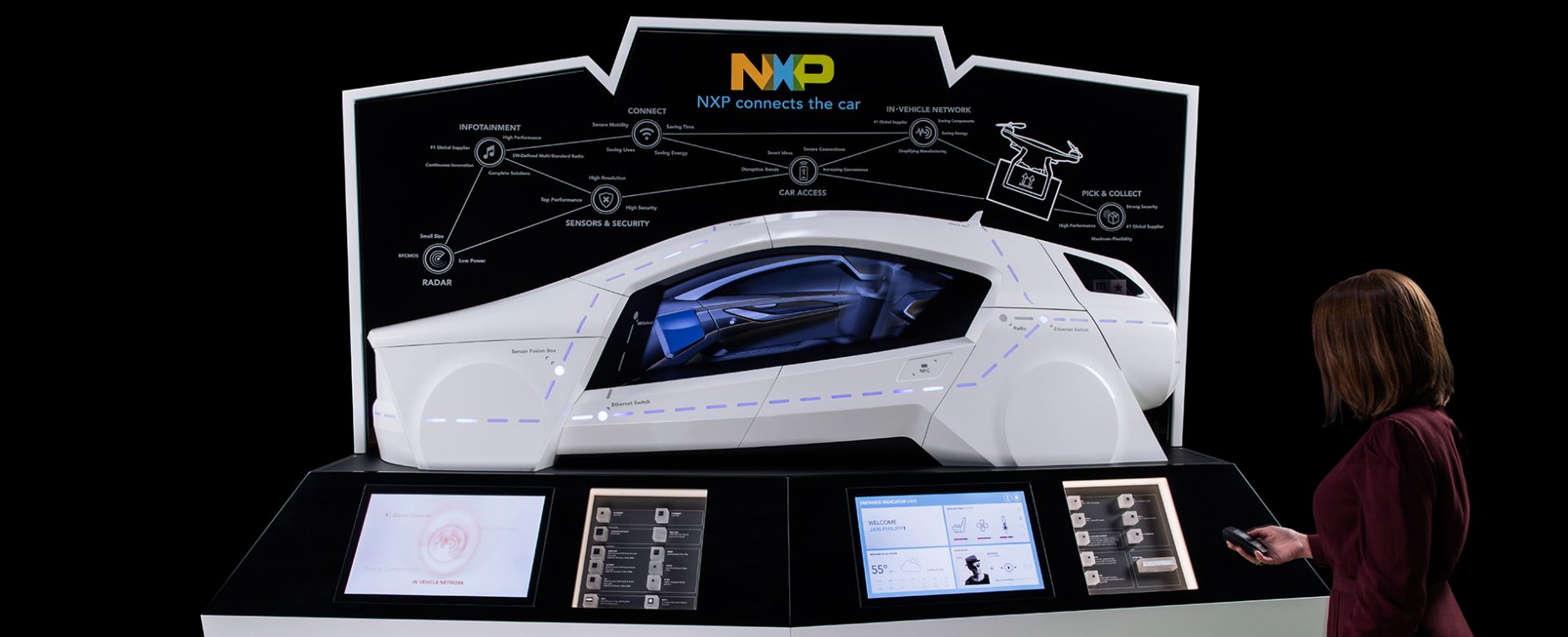 nxp_automotivedemo_caraccess_uwb2