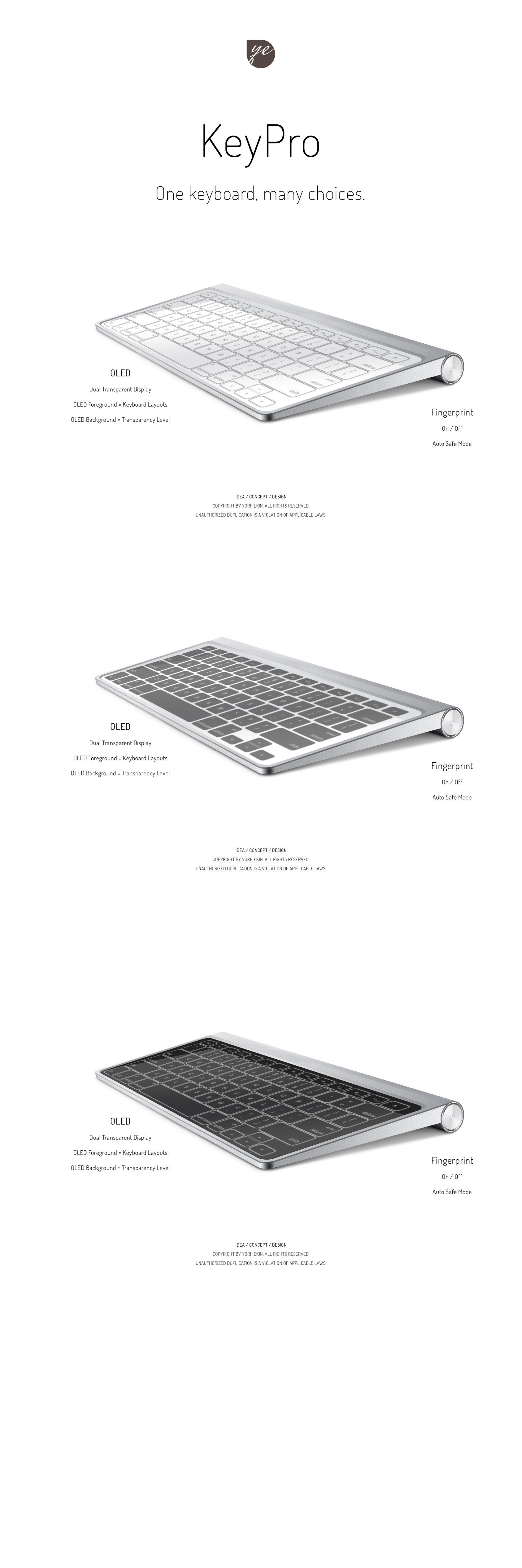 wifi_fingerprint_keyboard